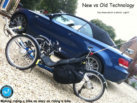 NEW TECHNOLOGY VS OLD TECHNOLOGY