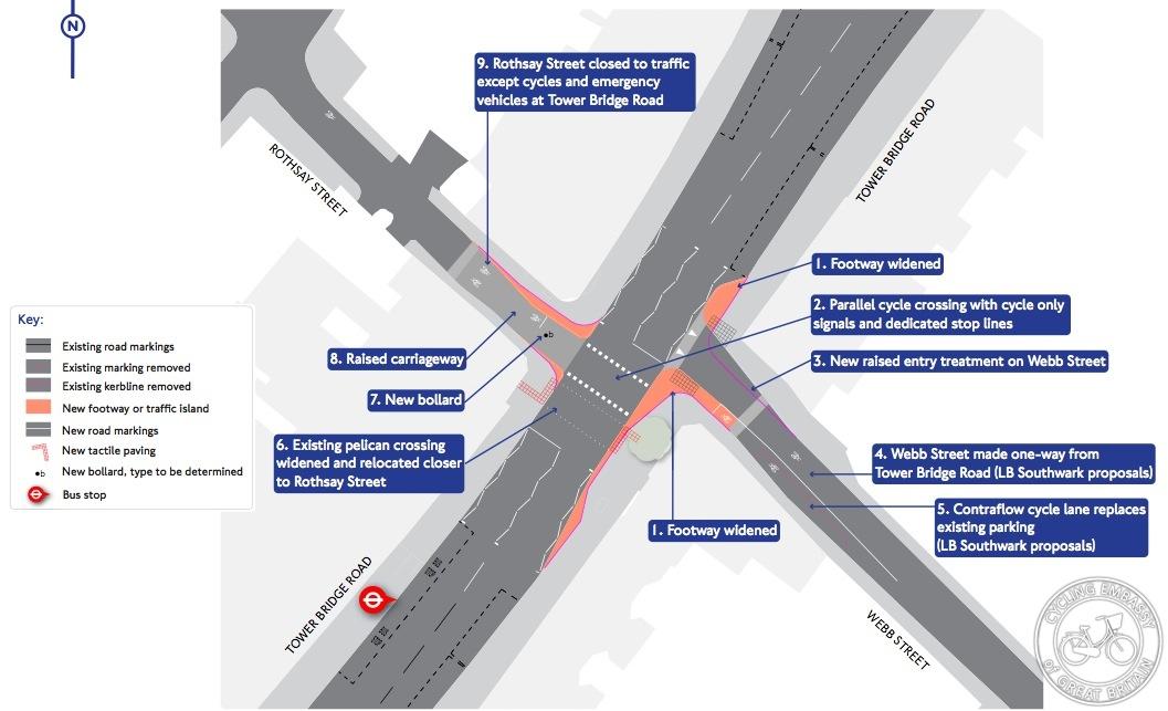 Tower Bridge Road Quietway junction