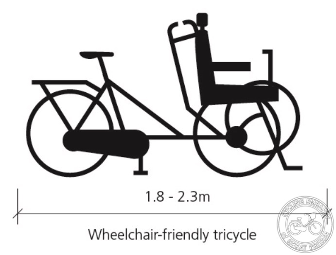 Wheelchair trike dimensions IAN 195/16