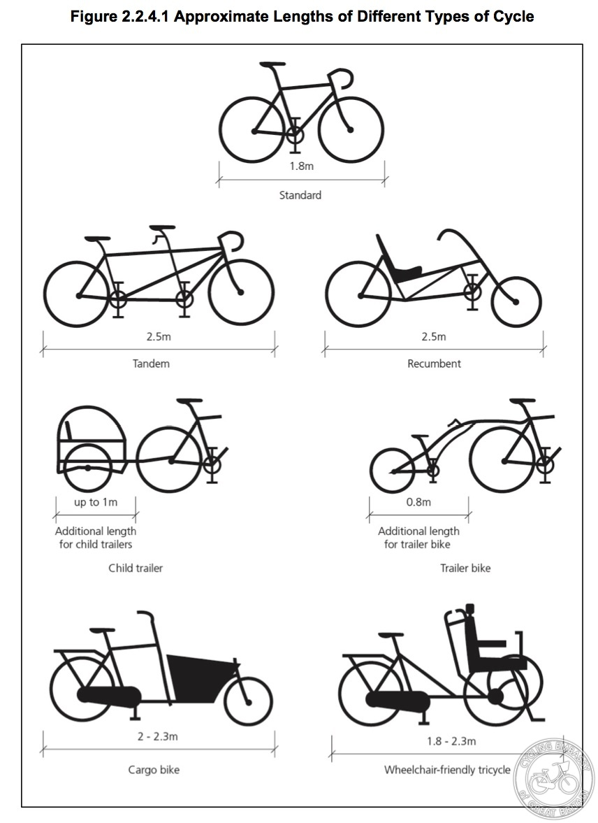 Cycle Design Vehicle dimensions